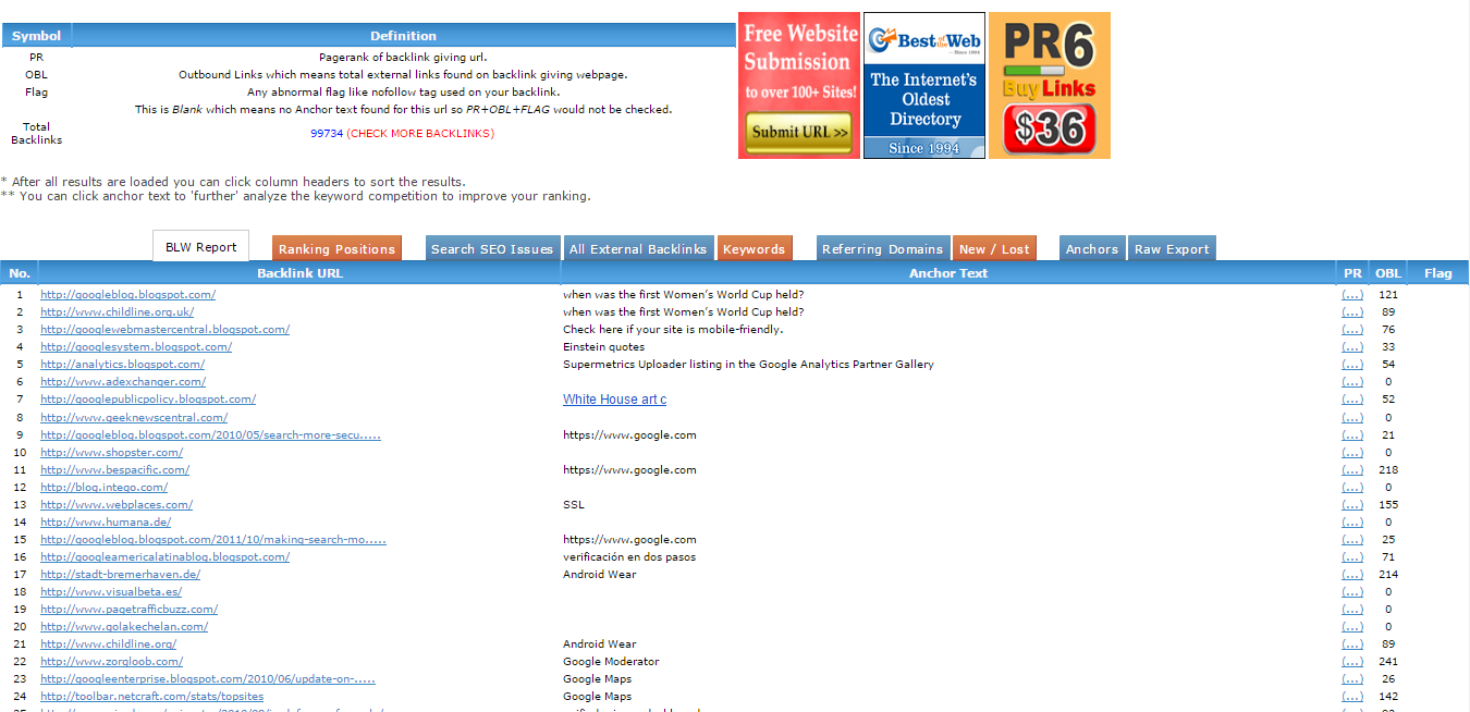 Free Backlink Checker Tools To Check Competitors Backlinks