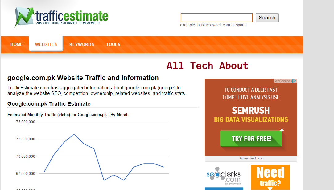 Find Out How Much Traffic a Website Gets